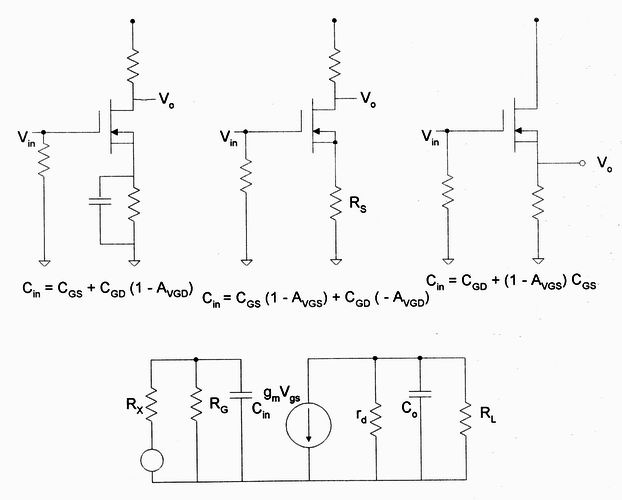 fet capacitance effects